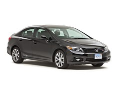 2015 Honda Civic Pricing