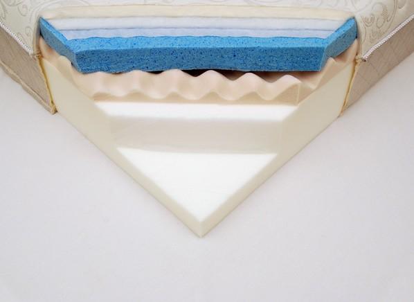 Novaform Serafina Gel Memory Foam Topper With Pillow Top