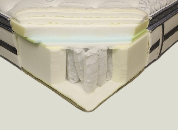 Beautyrest Mattress Reviews Consumer Reports >> Beautyrest Recharge Shakespeare Collection Luxury ...
