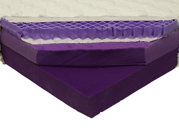 Purple The Purple Bed Mattress - Consumer Reports