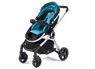 Traditional Stroller Ratings